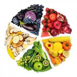 dieta-arcoiris